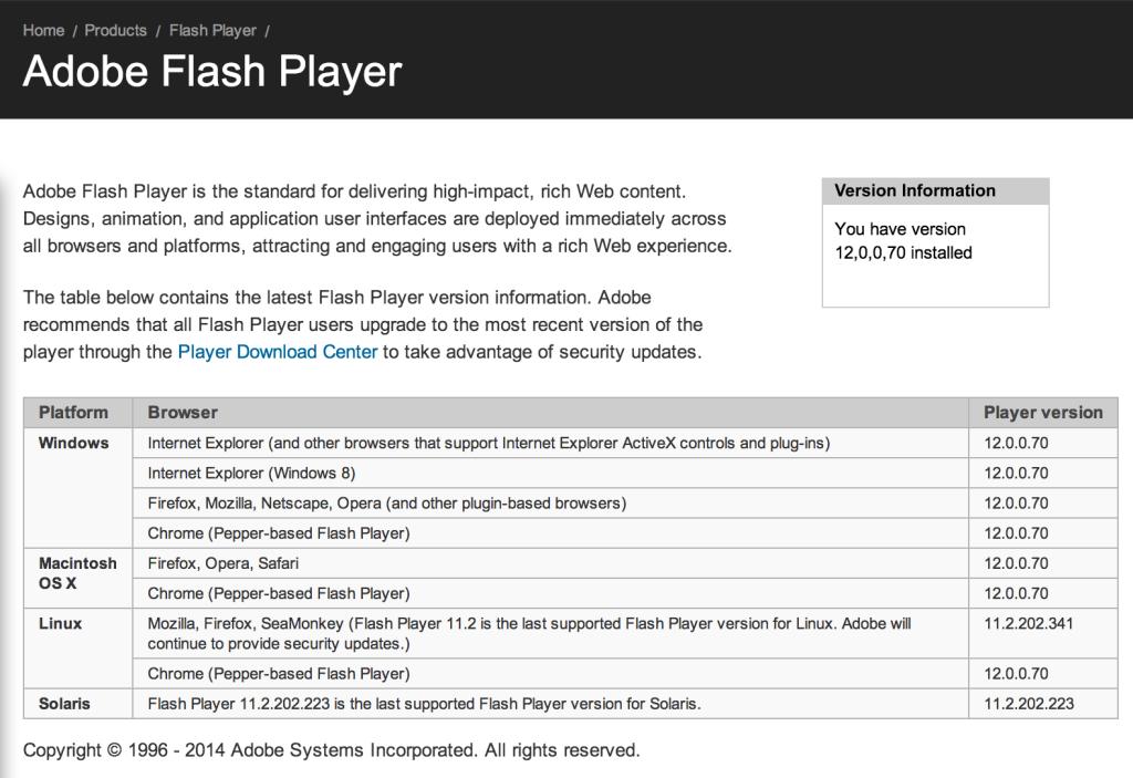 Flash Player Browser Test: Kritische Sicherheitslücke entdeckt. Check deine Browser!